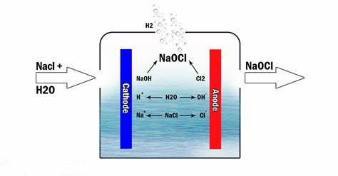 Electrolytic cell for sodium hypochlorite liquid from brine Electrolyser